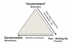 Trust By Government