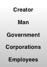 Creation Man Government Entities
